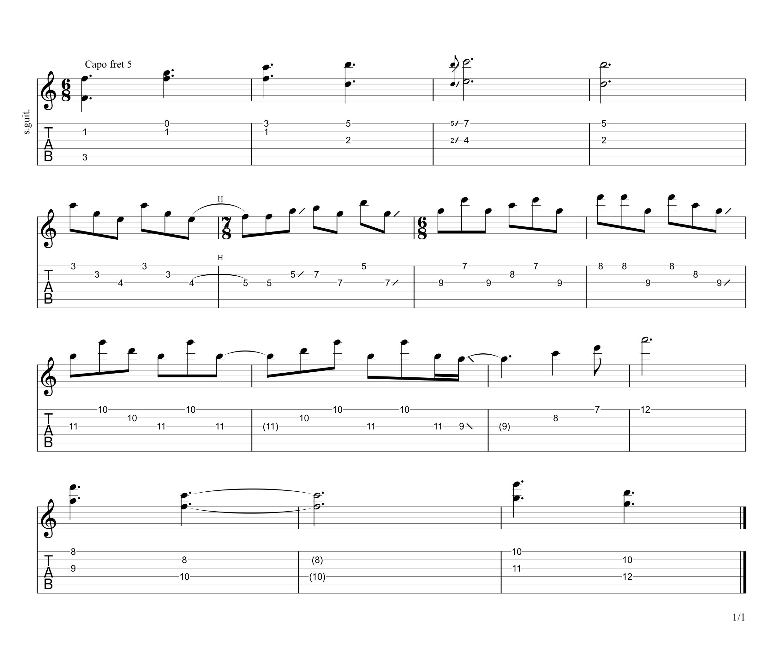 Hallelujah Bridge Guitar Tab