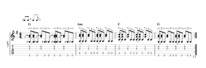 Fingerpicking Pattern 97