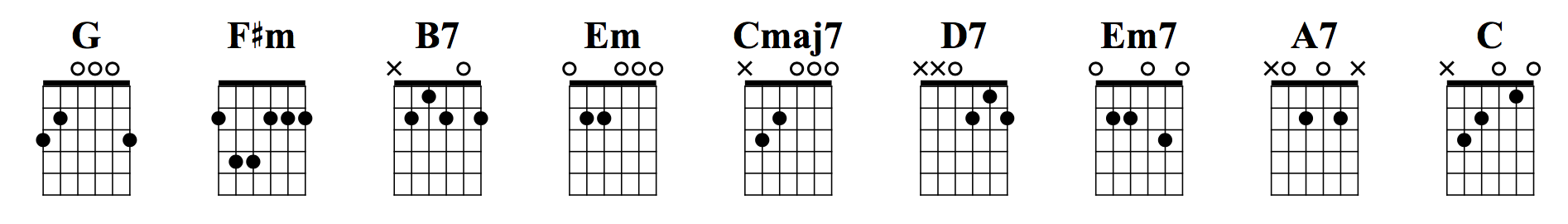Yesterday Chords