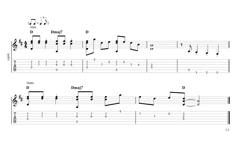 Jingle Bell Rock Guitar Tab