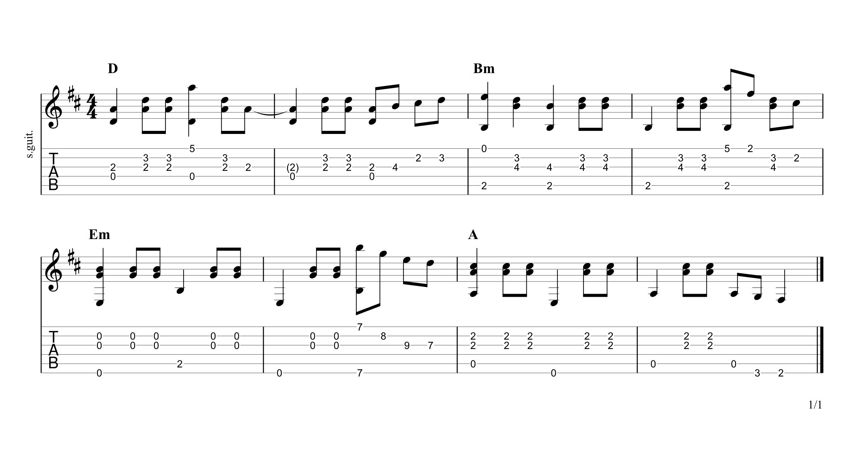 Last Christmas Bridge Guitar Tab