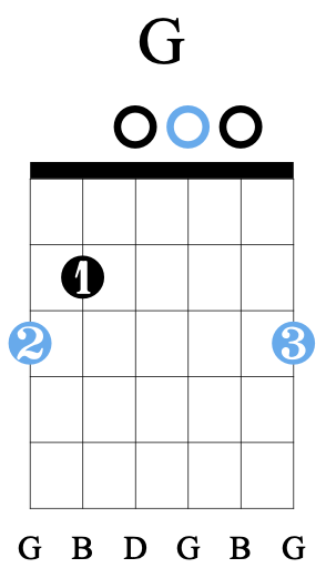 Fingerpicking Chords -G Chord
